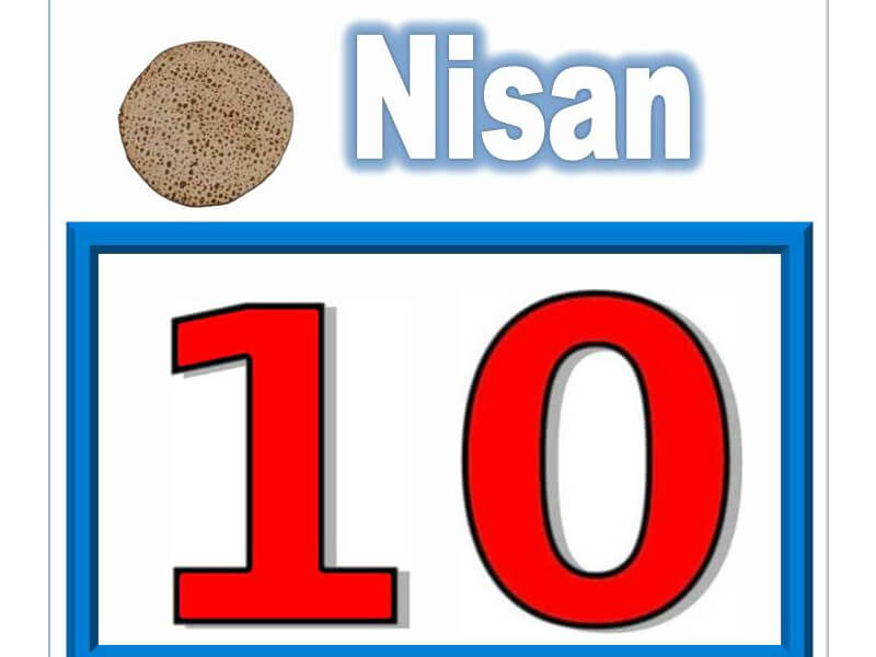 Nisan 10, Rapture of Firstfruits And Beginning of Tribulation